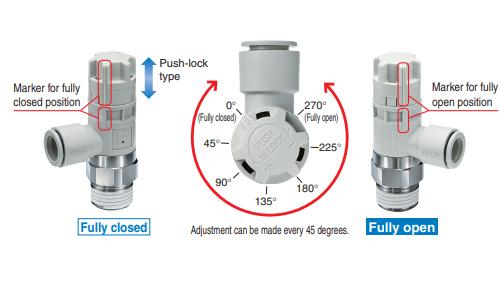اسپید کنترل پنوماتیک SMC سری ASR