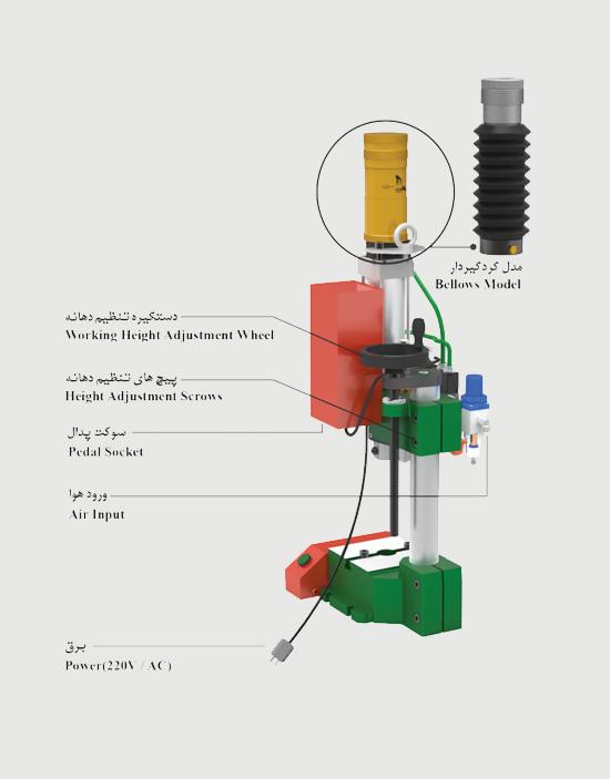 دستگاه پرس رومیزی پنوماتیک سری 100 PNA